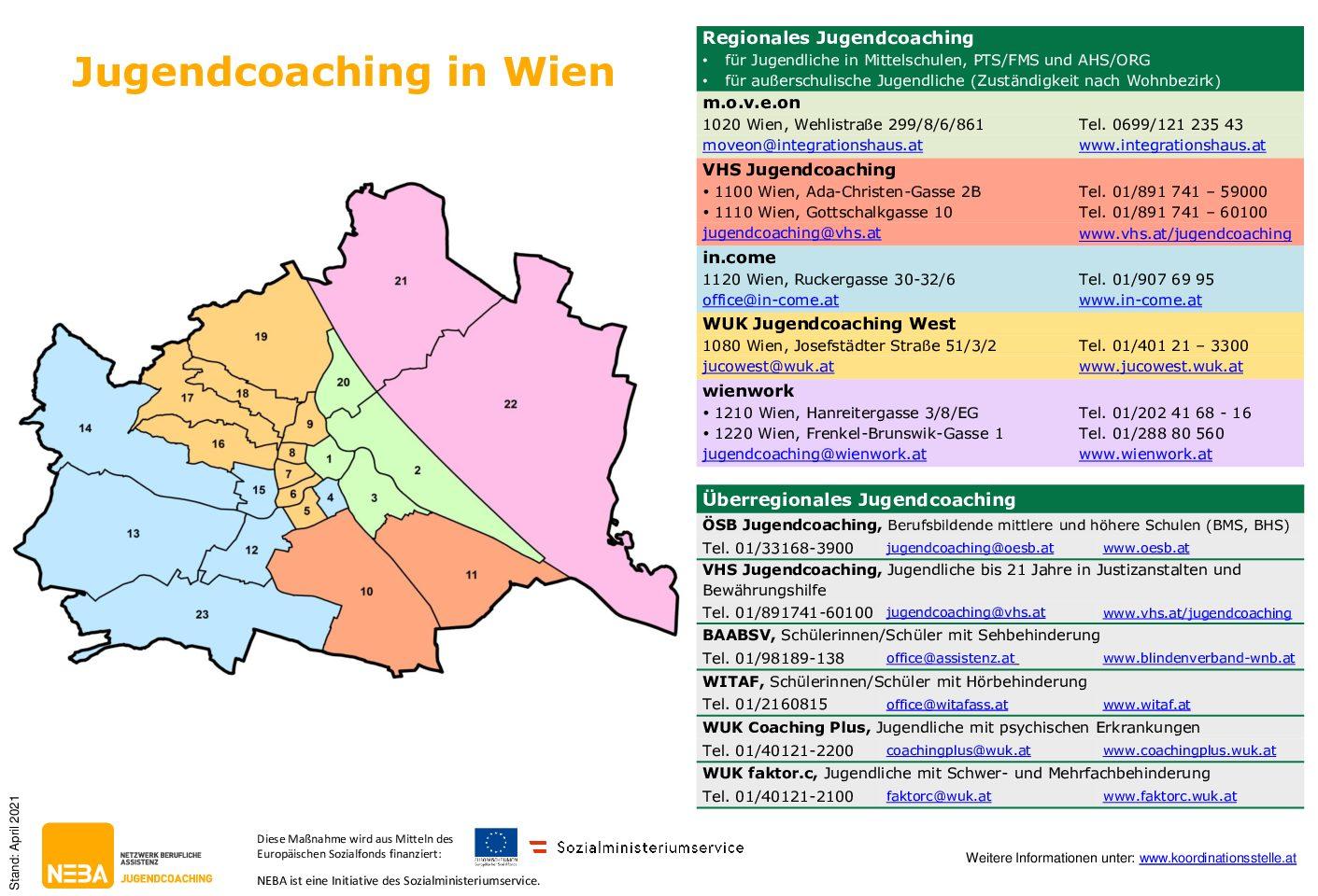 Jugendcoaching in Wien